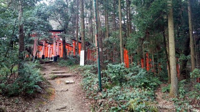 伏見神寶神社から稲荷山上之八代までの道中