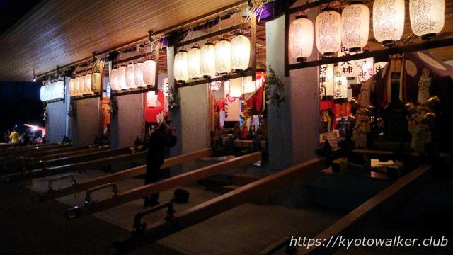 伏見稲荷大社 稲荷祭の区内巡行 宵宮祭 2018年4月28日