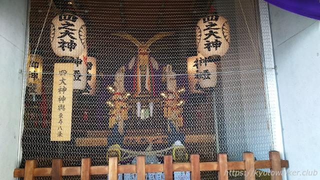 伏見稲荷御旅所 お神輿 東寺八条
