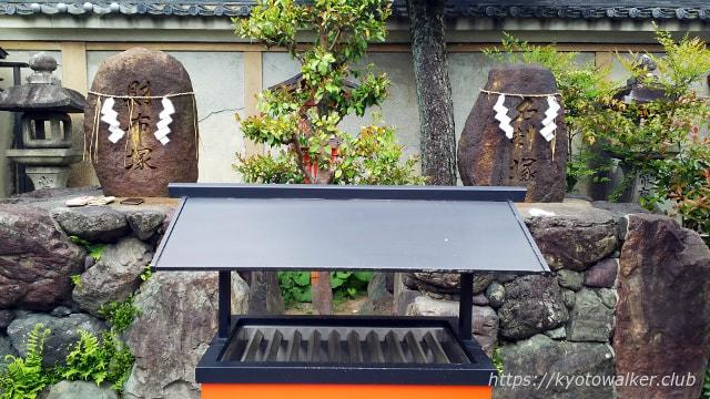 京都ゑびす神社財布塚と名刺塚