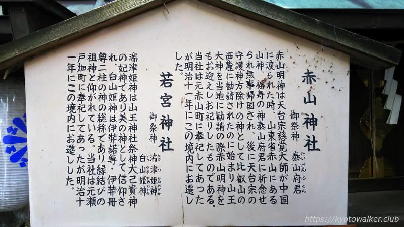 山王神社境内社の説明