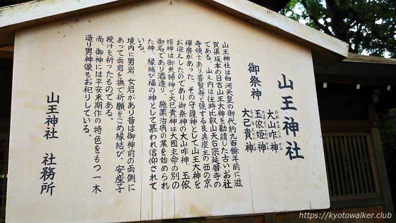 山王神社説明