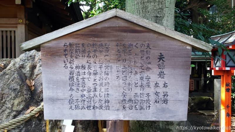 山王神社夫婦岩の説明