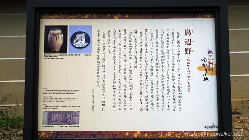 新日吉神宮参道 鳥辺野説明板