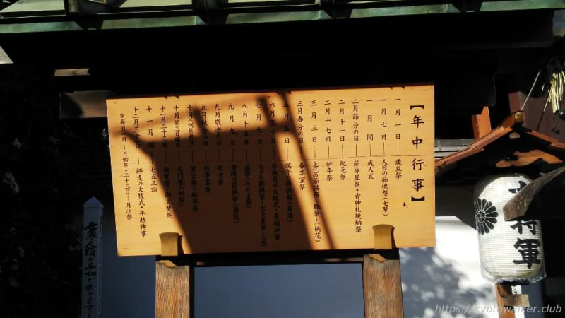 大将軍八神社 鳥居横左側の年中行事 20190114