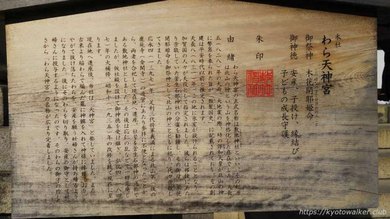敷地神社(わら天神) 社殿前の立札 20190114