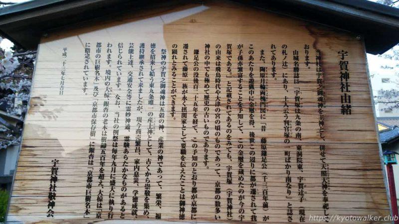 宇賀神社 由緒