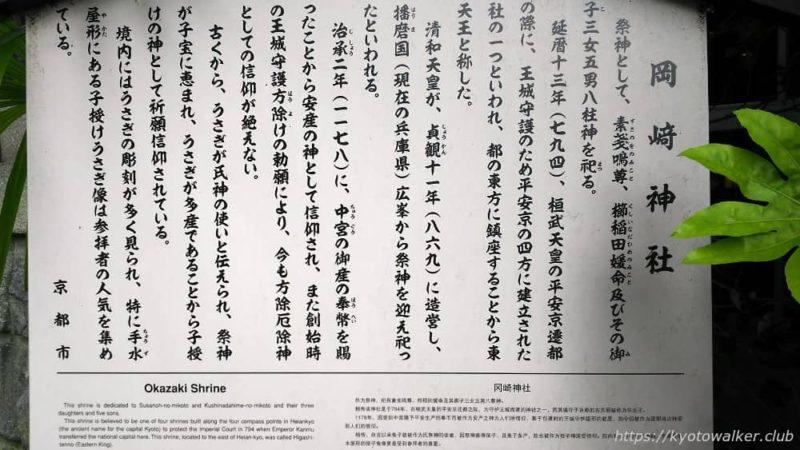 岡崎神社 駒札 20190623
